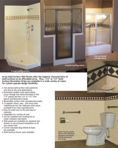 shower surrounds info graphic